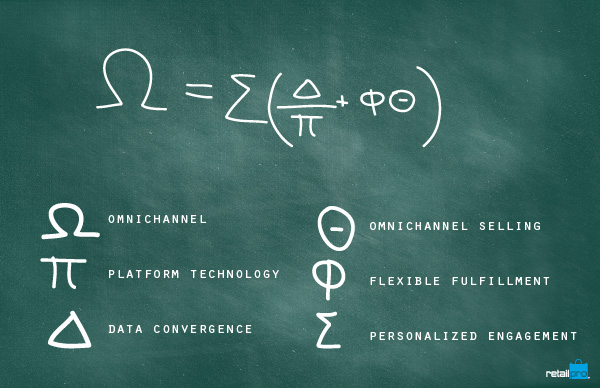 5 point omnichannel formula-01