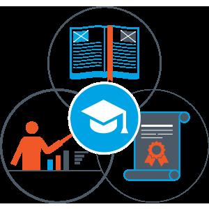 Partner Resources | Retail Pro
